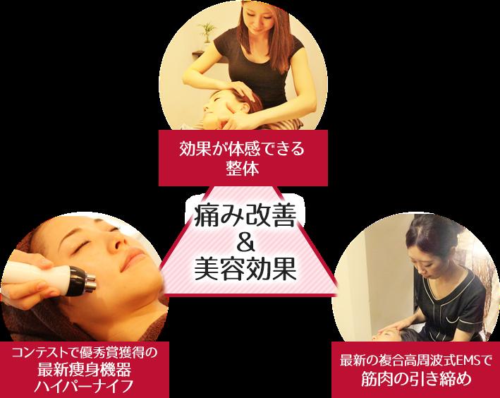 身体の痛みが改善し美容効果も期待できる整体